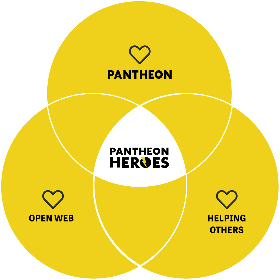 Pantheon Heroes — a crossover of love for others, contributing to the open web, & Pantheon