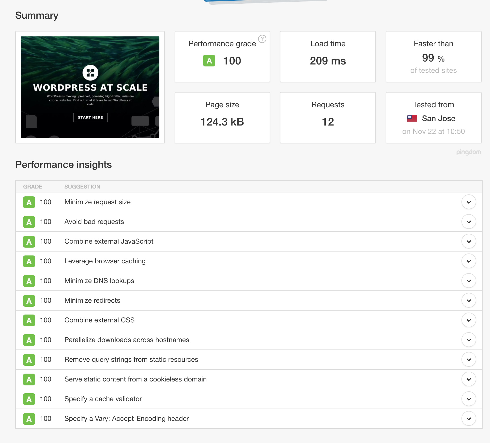 Addtional post-improvement results screenshot