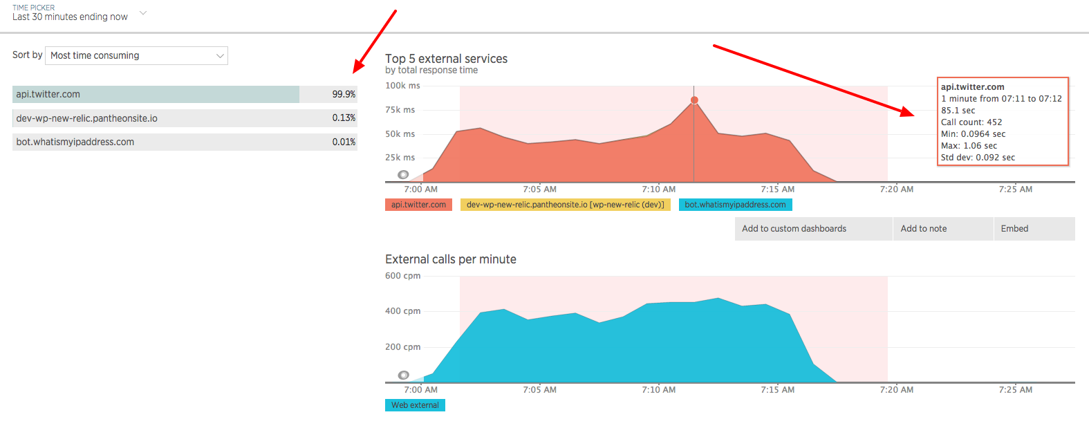 New Relic web external specific screenshot