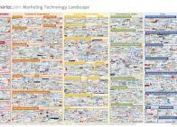 Marketing Technology Landscape Supergraphic